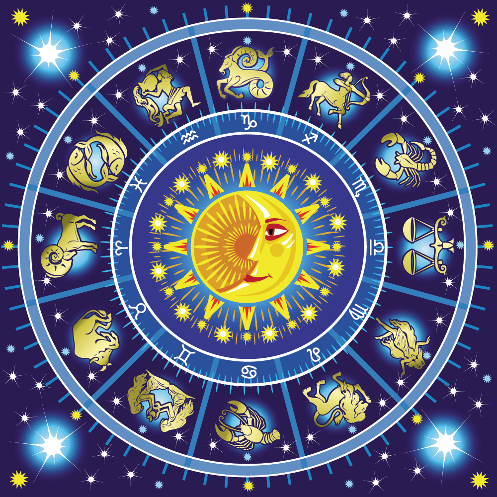 Indian Astrology | Free Horoscope | Free Match Making | Free Numerology